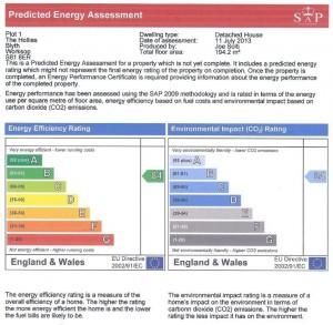 Energy Cert Plot1